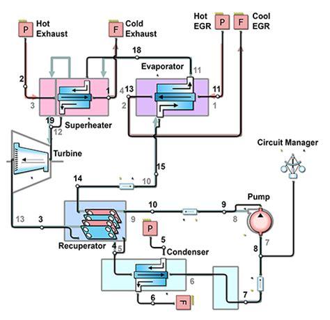 automotive waste heat recovery simulation   organic