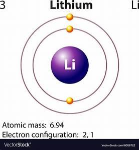 Diagram Representation Of The Element Lithium Vector Image