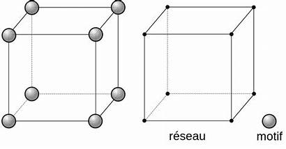 Cubique Simple Svg Ah Cubic Wikimedia Commons