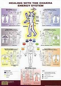 Therapy Anatomy Charts Healing With Chakra Energy Poster Clinical Charts And