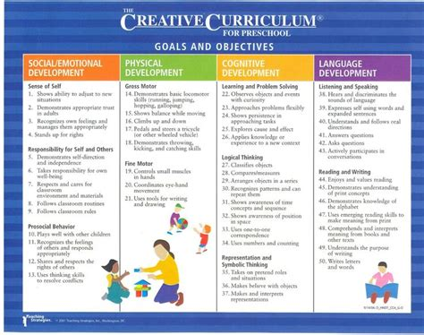 Creative Curriculum Lesson Plan Template For Preschoolers by Creative Curriculum Quotes Quotesgram