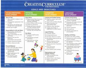 preschool curriculum creative curriculum preschool With teaching strategies gold lesson plan template
