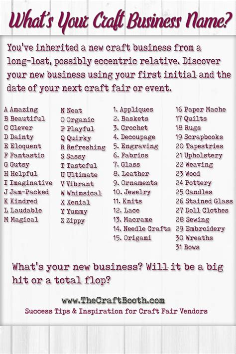 whats  craft business  youve inherited