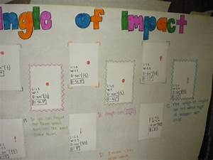 Math Techniques And Strategies  Angle Of Impact