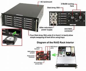 Addonics Product  Raid Rack  Rr2035rphms
