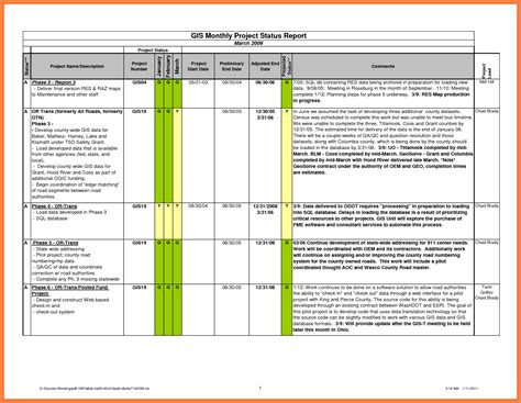 monthly status report template project management