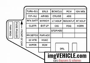 Chevrolet Cavalier Iii Fuse Box Diagrams  U0026 Schemes