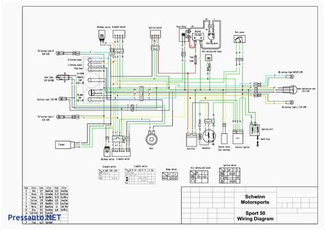 43cc mini chopper wiring diagrams wiring diagram