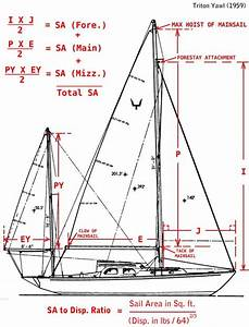 Sailboat Rig Dimensions Diagram In 2019
