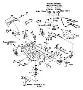 deck belt diagram for troy bilt bronco deck free engine