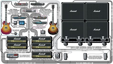 Ultimate Eq Eq Wiring Diagram by A Detailed Gear Diagram Of Slash S Stage Setup Guitar Pa