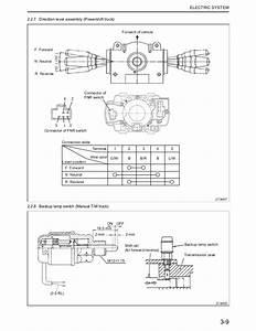 Mitsubishi Fg10n Forklift Trucks Service Repair Manual Sn