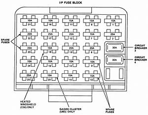 1992 Buick Coachbuilder Fuse Manual