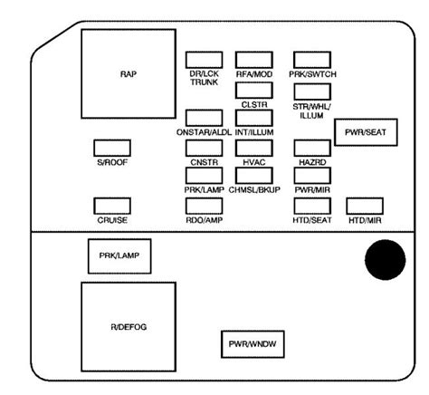 Buick Fuse Diagram by Buick Lacrosse 2009 Fuse Box Diagram Carknowledge