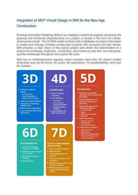 integration  mep virtual design  bim    age construction elogictech blog