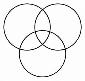 fileintersection of 3 circles 0svg wikimedia commons With venn diagram with 3 circles template