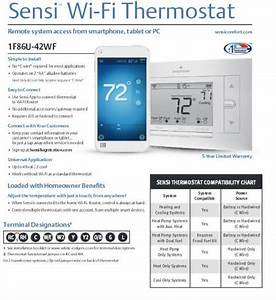 Thermostat Recommendations And Add C Wire To Munchkin 140m Boiler