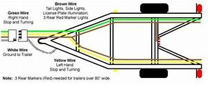 Download Free 4 Pin Trailer Wiring Diagram Top 10 Instruction How To Fix Trailer Wiring