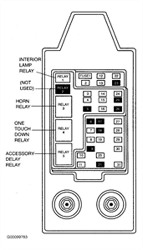 2001 F350 Fuse Box Diagram by 2001 Ford F350 Fuse Diagram Fixya