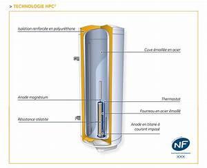 Quand Changer Anode Chauffe Eau : chauffe eau hpc 2 300l stable chaffoteaux ~ Melissatoandfro.com Idées de Décoration