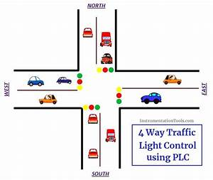 Plc Based 4 Way Traffic Light Control System