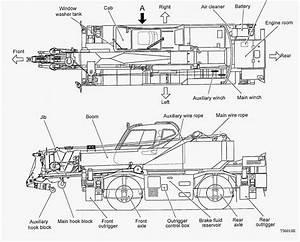 Tadano Crane Manuals