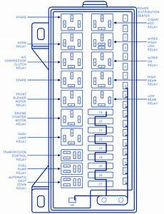 Oldsmobile Cutlass 1993 Under Dash Fuse Box  Block Circuit Breaker Diagram  U00bb Carfusebox