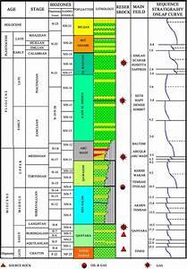 Wiring Diagram Mio