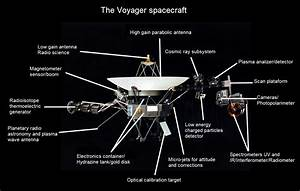 Voyager 1 Diagram - Pics about space