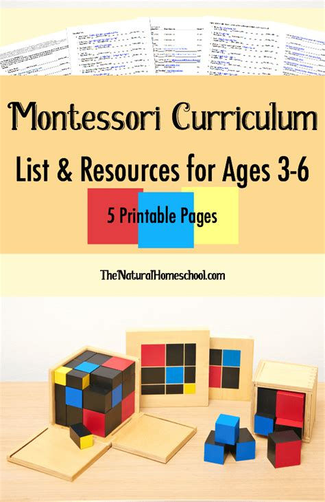 the best free montessori curriculum list printable the 693 | Free Montessori Curriculum List Resources PIN final