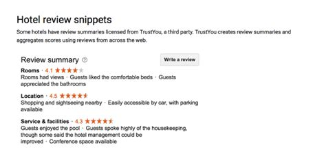 The Facts About Hotel Reviews And Rankings On Google