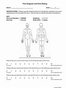 Body Pain Diagram And Pain Rating Sheet Download Printable