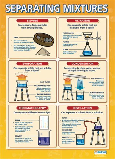 separating mixtures poster chemical sciences