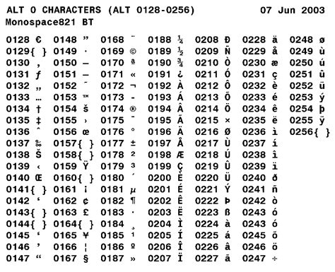 Macbook Keyboard Symbols Chart