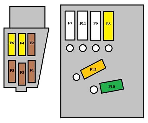 peugeot  sw bl  fuse box diagram auto genius