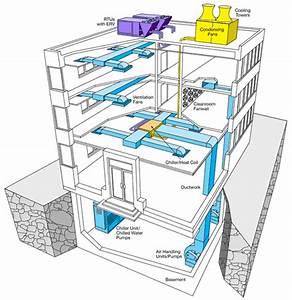 Hvac Diagram For A Building