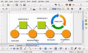 6 Best Free Flowchart Maker Software  2020 Edition