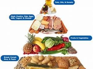 The Importance Of Complex Carbohydrates