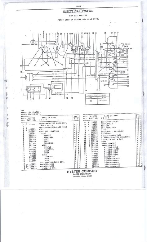 Has Anybody Got Wiring Diagram For Hyster
