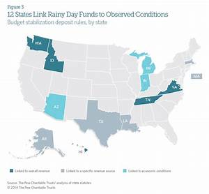 Building State Rainy Day Funds: Policies to Harness ...