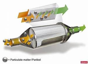 Systeme Antipollution Defaillant C4 Diesel : filtre particules le pot de la discorde l 39 argus ~ Maxctalentgroup.com Avis de Voitures