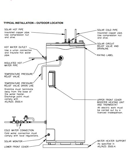 albion unvented cylinder installation