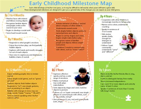 at home speech therapy for expressive language skills 218 | Child Development Milestones At Home Speech Therapy