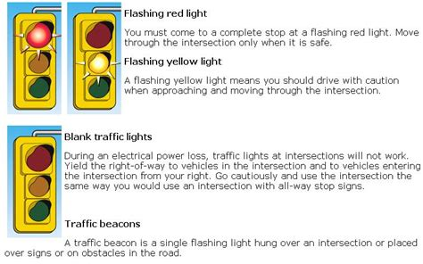 What Does Yellow Light by Psa When Traffic Lights Are Out Grand Falls