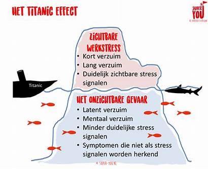 Effect Titanic Stress Het Waar Water Ligt