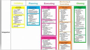 U9069 U5207 U306a Project Management Process Groups And Knowledge Areas
