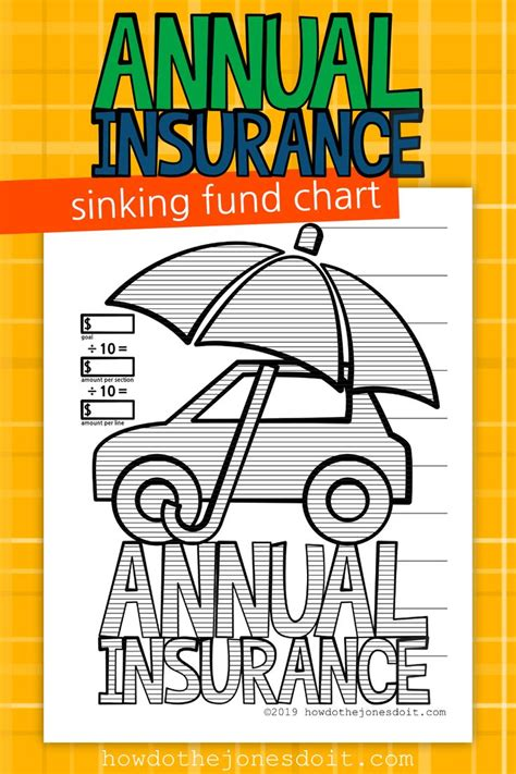 Oklahoma insurance group is a dave ramsey elp certified agency. Annual Insurance Sinking Fund Chart | Sinking funds, Making a budget, Finance blog