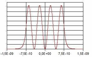 Potential Berechnen Physik : der lineare potentialtopf ~ Themetempest.com Abrechnung