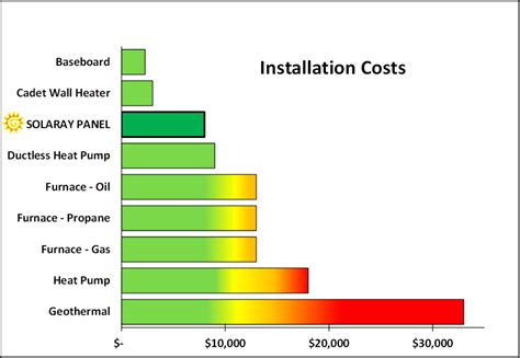 how much does it cost to install a attic fan how much does it cost to install a bathroom fan how much