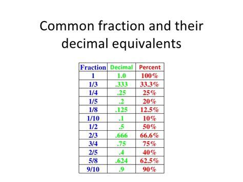Edi Ns 1 2 Decimal Equivalents Of Common Fractions